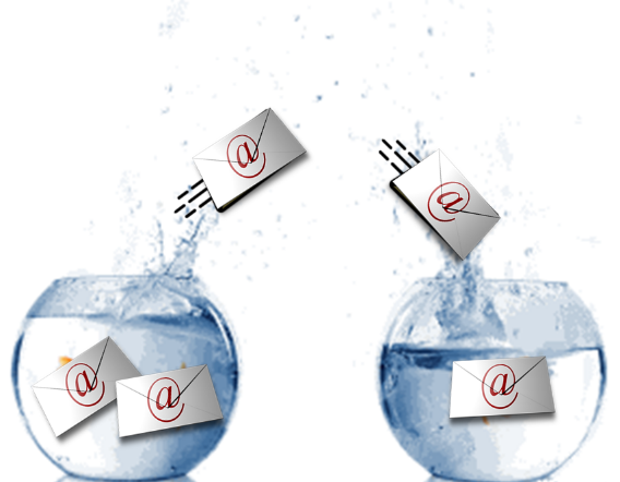 Migrate Abandoned Email Archives