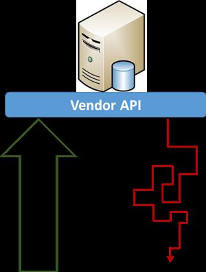 Vendor APIs Ingestion vs extraction